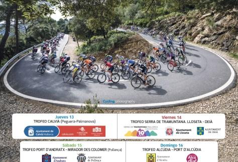 Challenge ciclista Mallorca