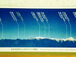 A Quick Guide to the Mountains Surrounding Matsumoto