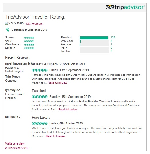 Trip advisor bolt on - example image of a Traveller rating