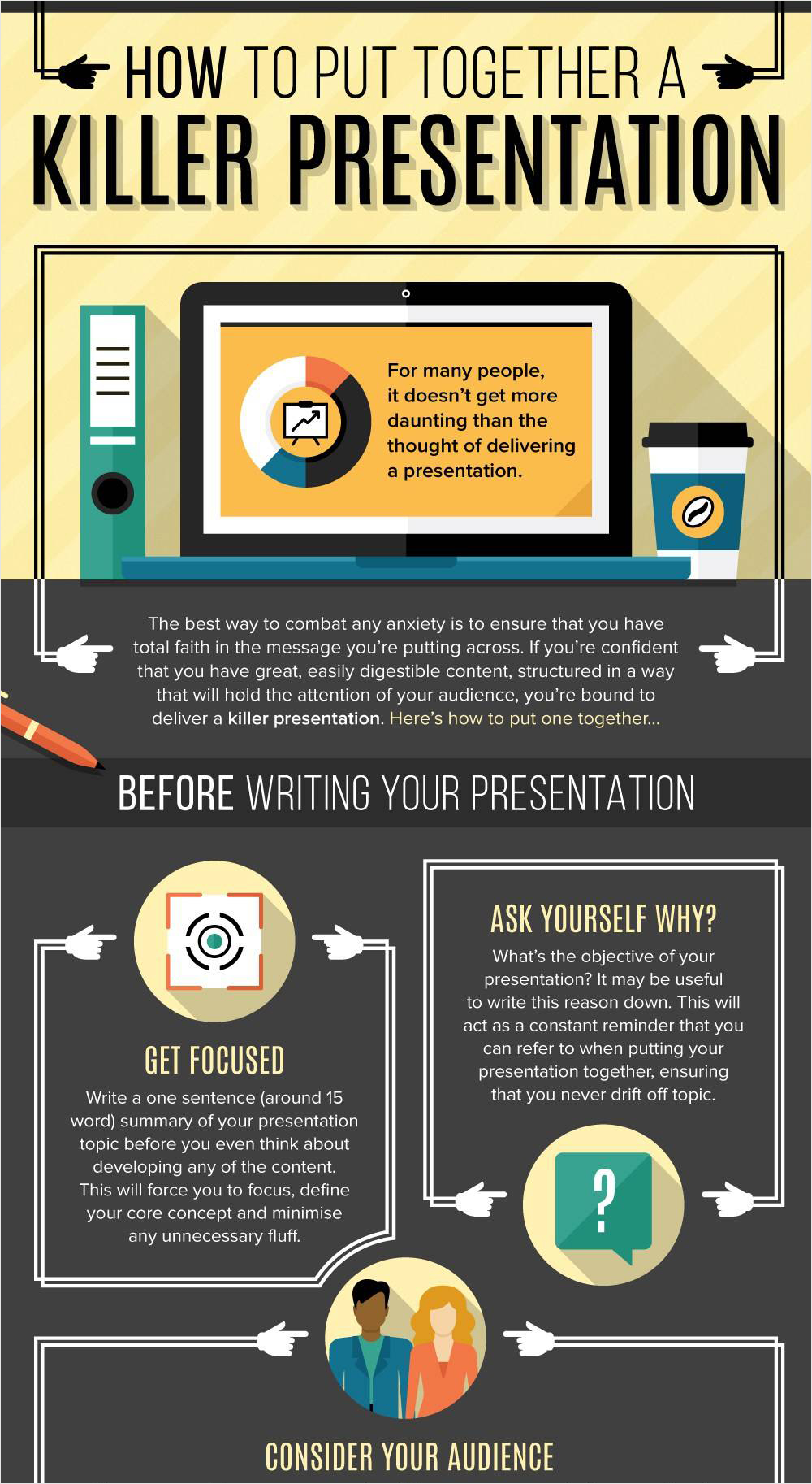 Workplace Presentation Tips - Beginners to Professionals