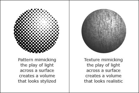 Element Of Texture Visual Communication Design