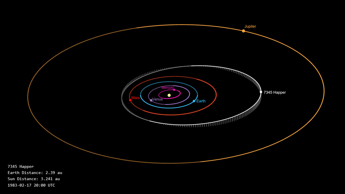 Asteroid 7345 Happer orbital position at 1983-02-17 (2000) UTC, the day the film Local Hero was released