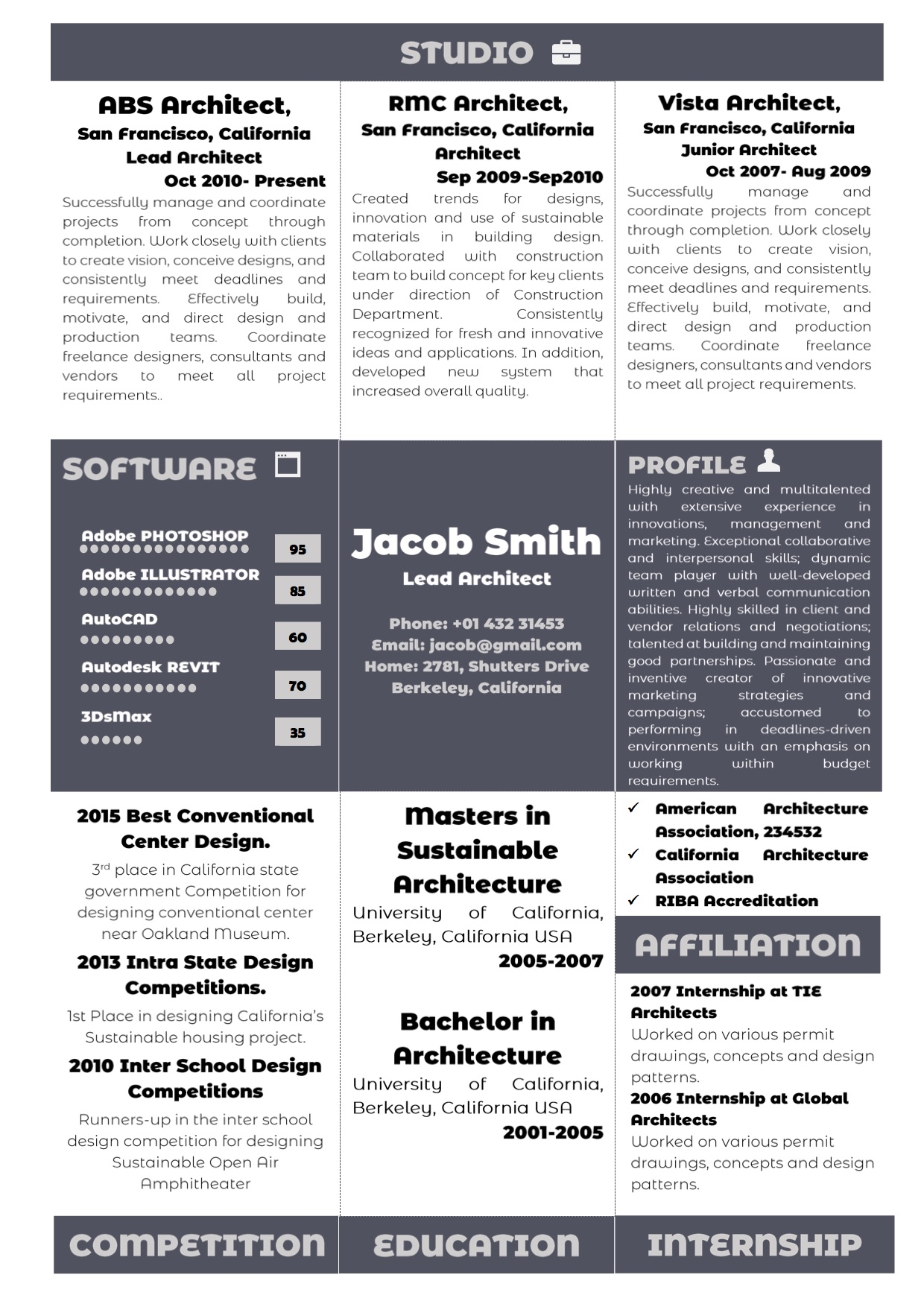 resume_architect_word_template_format