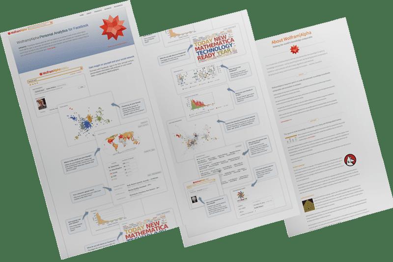 wolffarm-analytics-top-facebook-marketing-tools