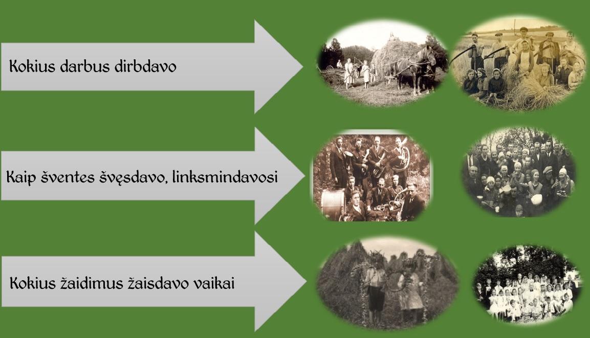 """Adventinė vakaronė """"Mūsų senoliai prieš 100 metų ir vėliau"""""""