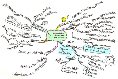 3 C : Conversar, Colaborar, Contribuir. 2