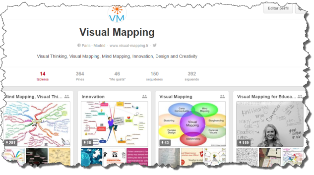 Pinterest Visual Mapping
