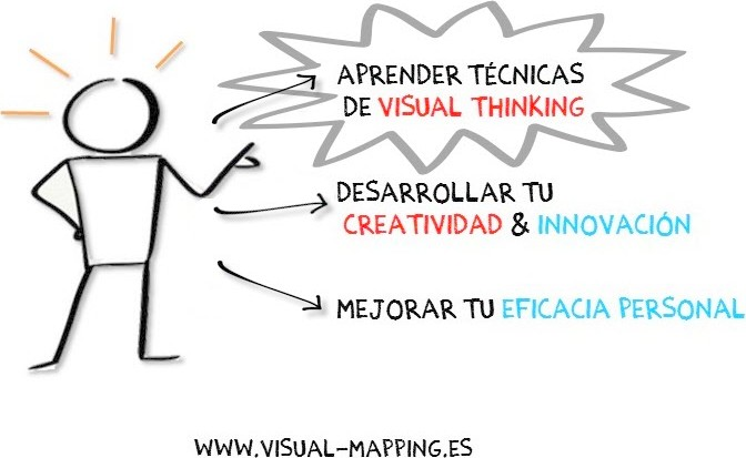 beneficios visual mapping