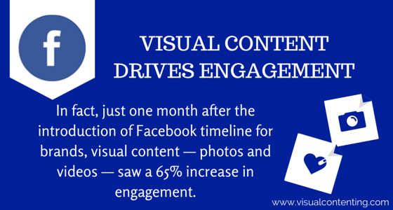 Visual content drives engagement