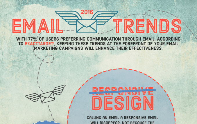 Email Trends 2016 [Infographic]
