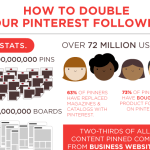 How to Double Your Pinterest Following [Infographic]
