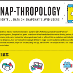 Snap-Thropology Insightful Data on Snapchat's Avid Users [Infographic]