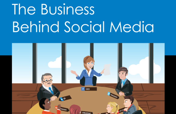 The Business Behind Social Media [Infographic]
