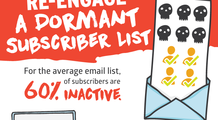 How to Re-Engage A Dormant Subscriber List [Infographic]