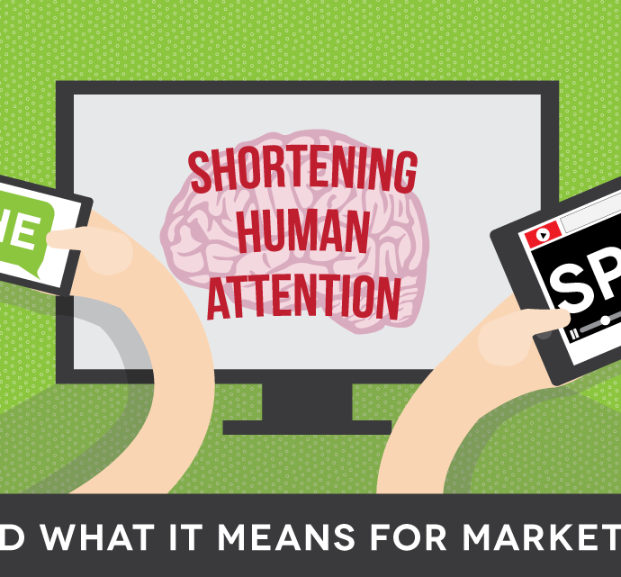 The Shortening Human Attention Span [Infographic]
