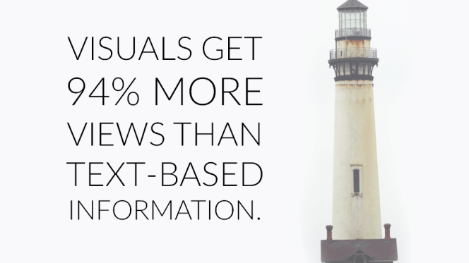 Visuals get 94% more views than text-based information