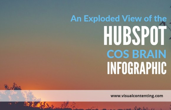An Exploded View of the HubSpot COS Brain [Infographic]