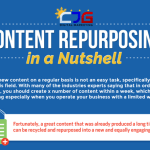 Content Repurposing in a Nutshell [Infographic]