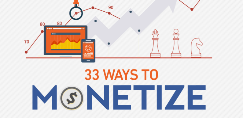 33 Ways to Monetize Your Website or Blog [Infographic]