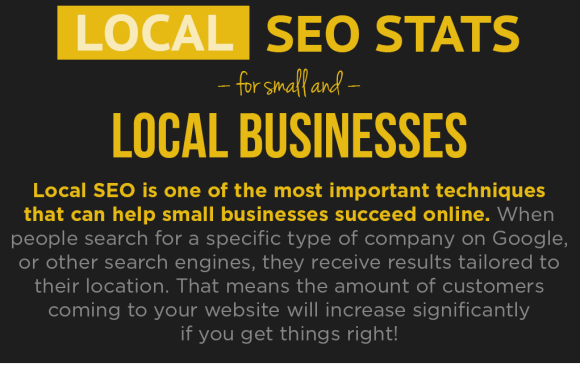 Local SEO Stats for Small and Local Businesses [Infographic]