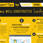 10 Expert Landing Page Tips to Convert More Leads [Infographic]