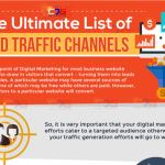 The Ultimate List of Paid Traffic Channels [Infographic]
