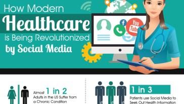 health-social-image