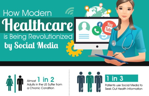 Social Media's Influence in Driving Positive Health Outcomes [Infographic]