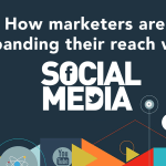 How Marketers Are Expanding Their Reach with Social Media [Infographic]
