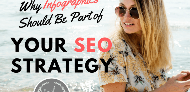 Why Infographics Should Be Part of Your SEO Strategy [Infographic]