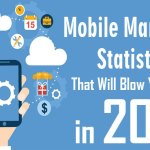 Mobile Marketing Statistics 2018 [Infographic]