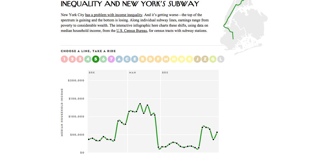 inequality-ny-subway