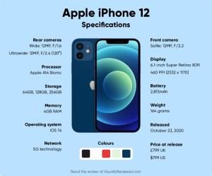 Apple iPhone 12 specs infographic