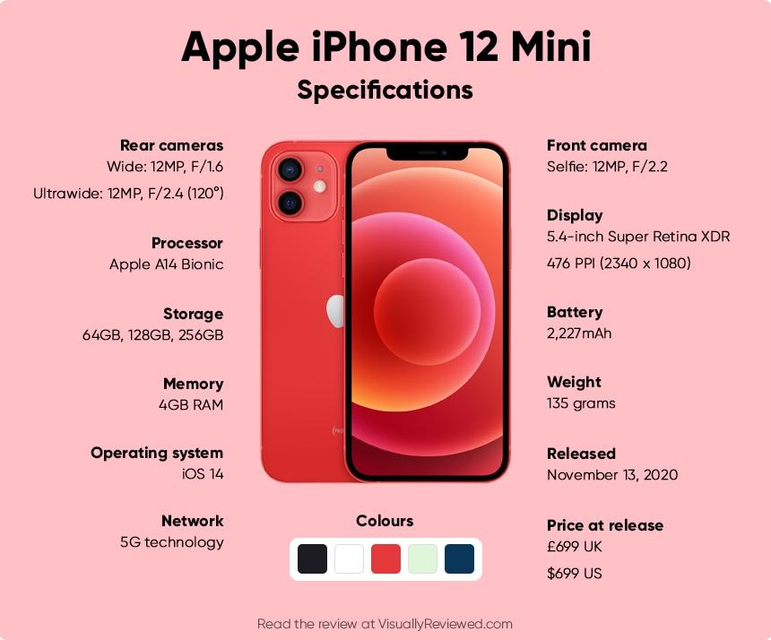 Apple iPhone 12 Mini specs infographic