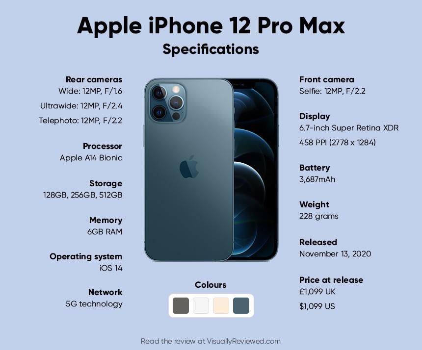 Apple iPhone 12 Pro Max specs infographic