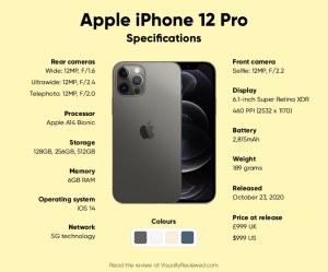 Apple iPhone 12 Pro specs infographic