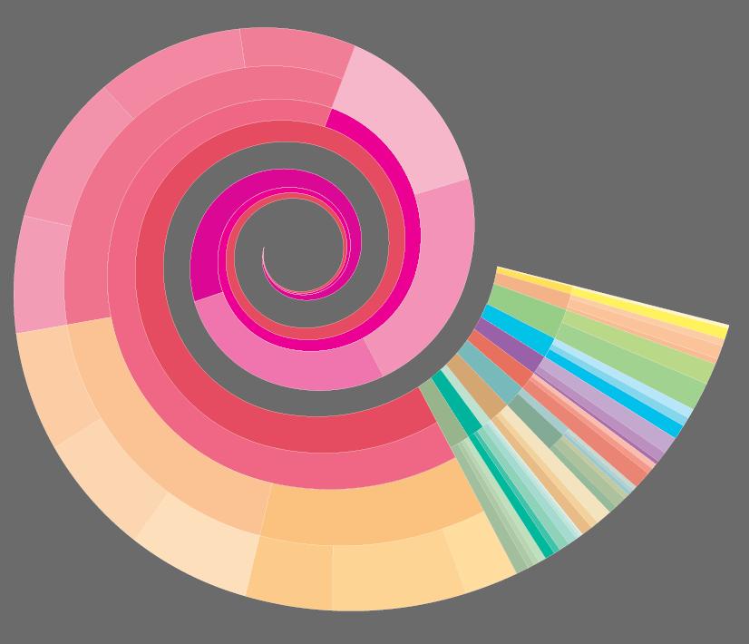 geologic timeline spiral