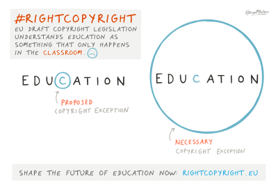 #RightCopyright