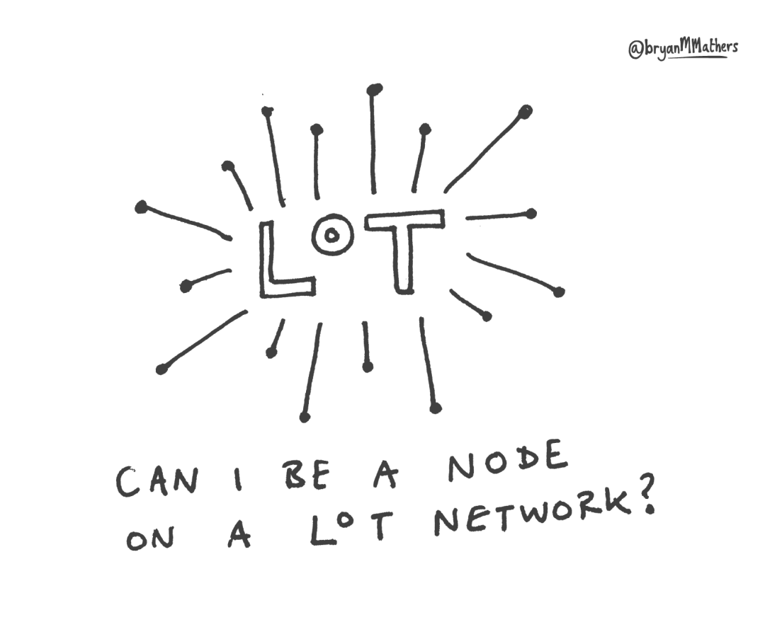 A node on the Network