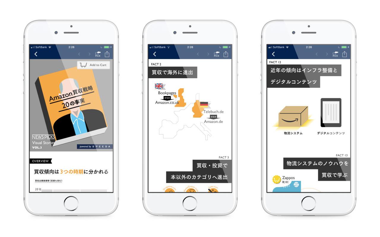 櫻田潤 インフォグラフィック Amazon