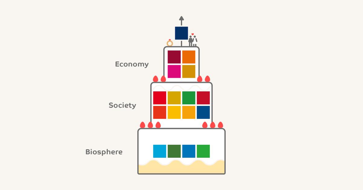 アイキャッチ SDGsウェディングケーキ