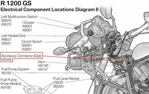 TUTORIAL: collegare il TomTom Rider al F800 GS o al 1200