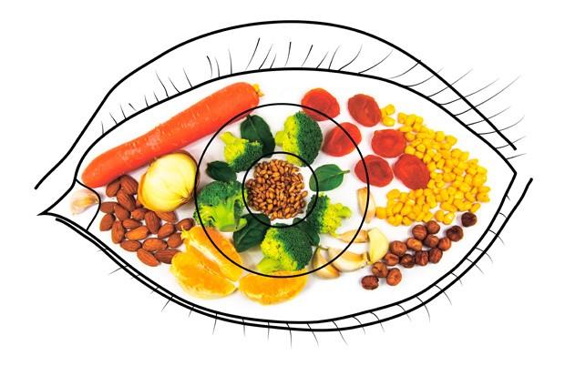 luteina-e-zeaxantina-antioxidantes-poderosos-para-seus-olhos