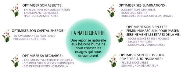 Naturopathie graphique3