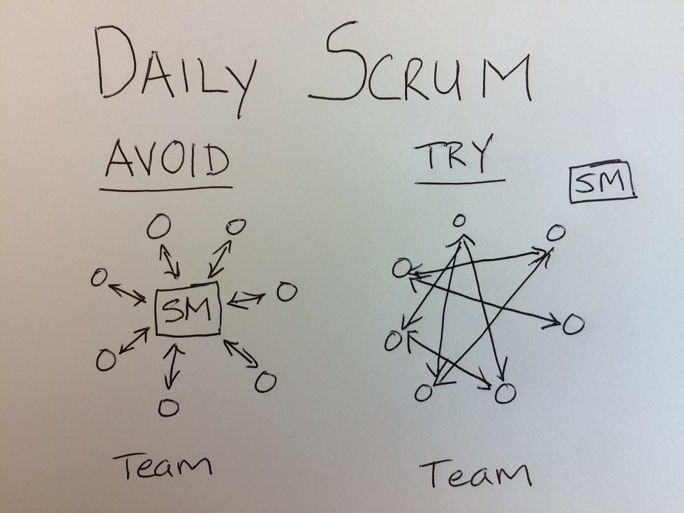 Tips for an Effective Daily Scrum Meeting