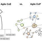 Should You Centralize Your Agile Coaching?
