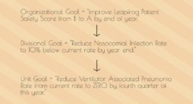 How to Go From Goal Setting to Execution - The VITAL Physician Executive