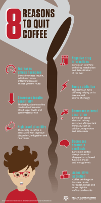 Reasons you should quit coffee