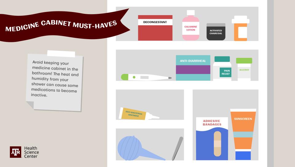 Graphic representation of medicine cabinet contents