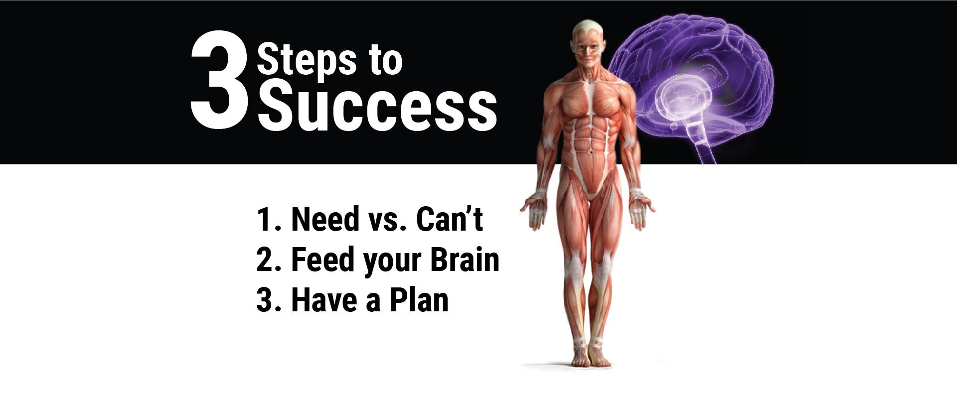 Vitargo Steps to Success